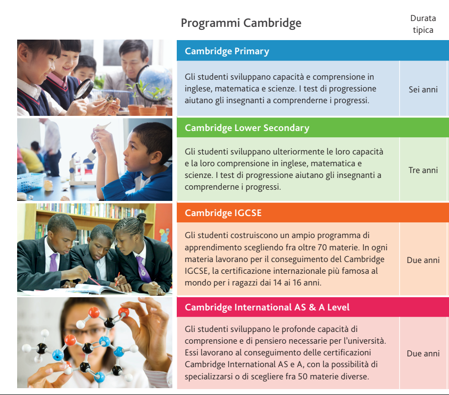 Programmi Cambridge